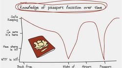 11 Comics That Hilariously Capture The Stress And Thrill Of