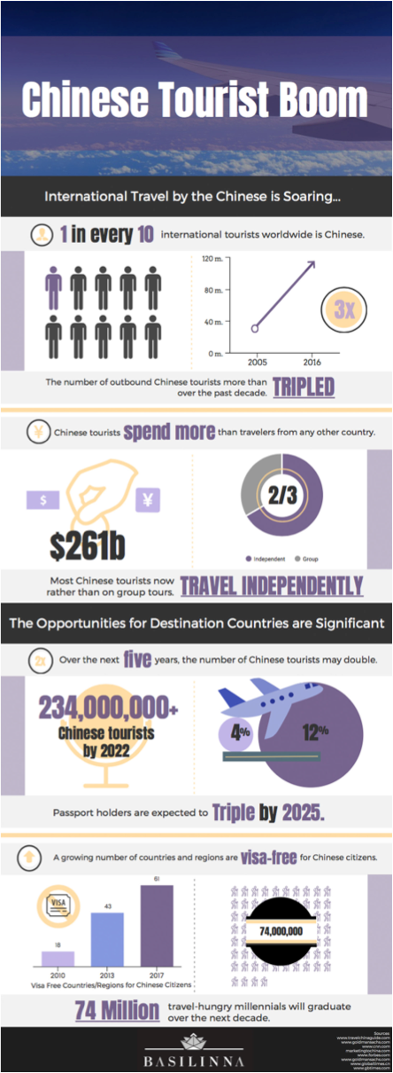 Little known features and facts about the Chinese