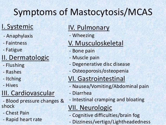 Typical symptoms of mast cell activation disorders.