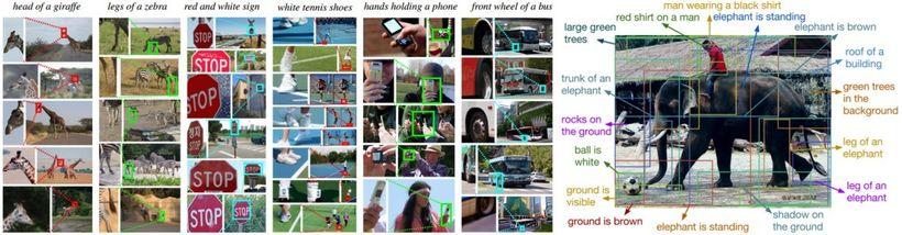 "Image Source: <a rel=""nofollow"" href=""http://cs.stanford.edu/people/karpathy/"" target=""_blank"">Andrej Karpathy</a>, Research"