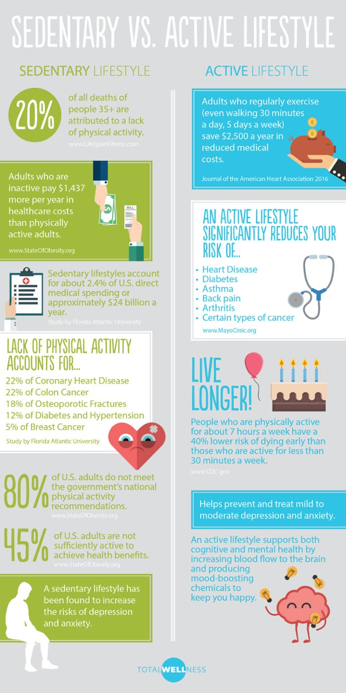 Avoid the Risks of a Sedentary Lifestyle advise