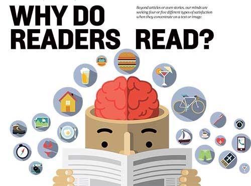 <em>Why do readers read? (courtesy Innovation Media Consulting Group)</em>