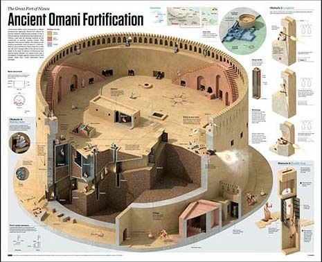 <em>Omani visual journalism (courtesy Innovation Media Consulting Group)</em>