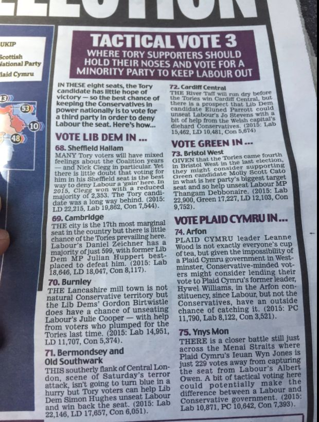 Daily Mail 'Shock' As Paper Tells Readers To Vote For Lib Dems And Green