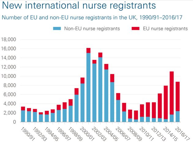 EU Nurse Explains How Brexit Has Led To Huge Fall In Numbers Working For