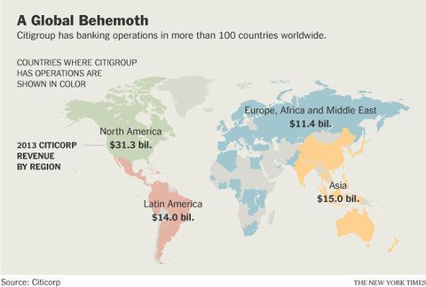 The global sweep of Citibank.