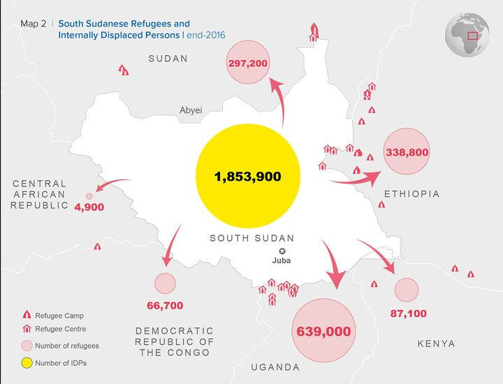 South Sudanese continued to flee to neighboring countries last year to avoid violence in their home nation.