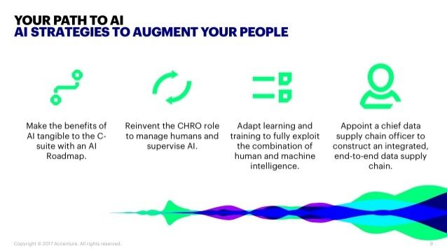 Your path to AI