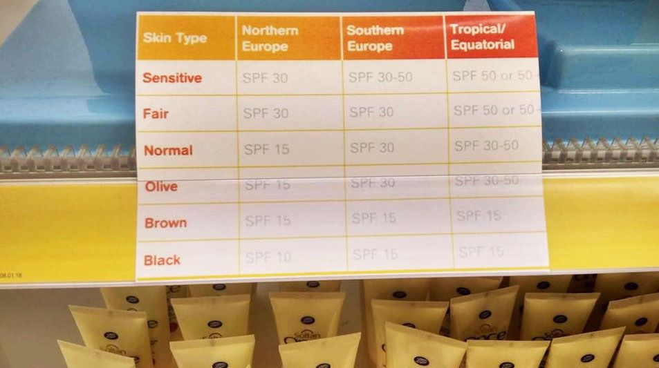 Boots Apologises After Skin Chart Slammed For 'Implying Brown And Black Skin Is