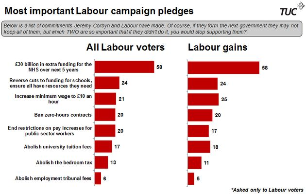 What Jeremy Corbyn Must Do To Become The Next Prime