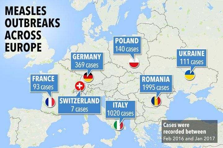 <p>Highly contagious measles is sweeping through Europe.</p>