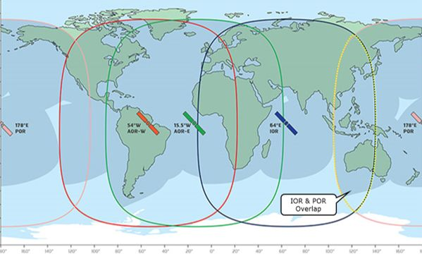 Global coverage of Inmarsat's I3 network, showing the overlap region of the IOR and POR