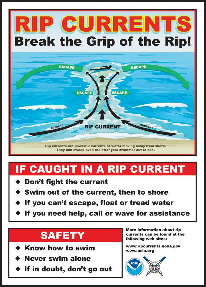The National Ocean Service advise people who find themselves trapped in a rip current to not fight the water. Instead, try to