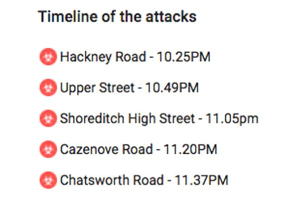 Timeline of the attacks, as they