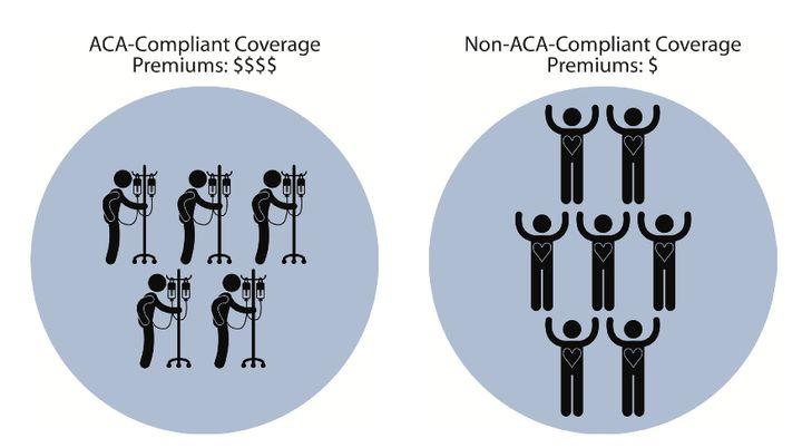 'Simply Unworkable': Insurers Blast New Provision In Senate Health Bill – HuffPost