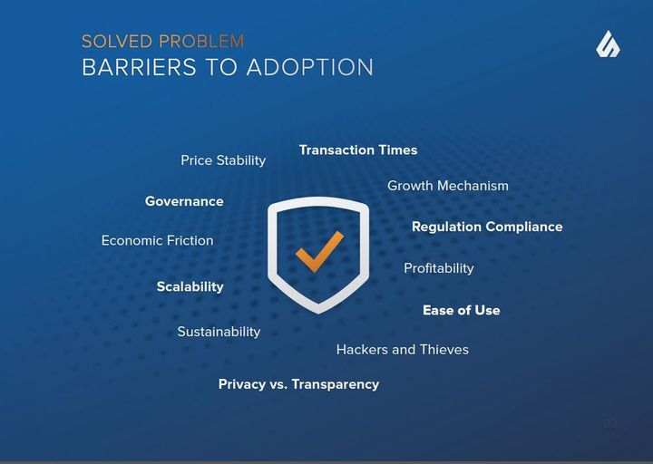 <p>Cryptonomex and Bitshares Have Solved Major Deficiencies That Plague Other Blockchains</p>