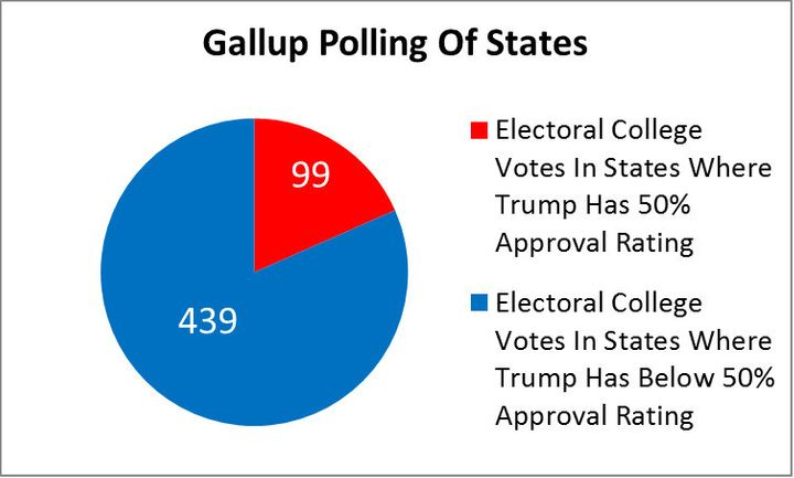 Based on Electoral College Votes Of States Where Trump Has A 50%+ Approval Rating In Gallup Polls