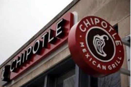 Chipotle Mexican Grill Inc