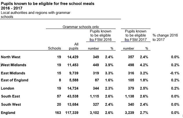More Than A Million Children Could Go Hungry This Summer, Figures