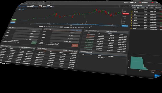 Bitshares DEX Was The World's First Decentralized Exchange