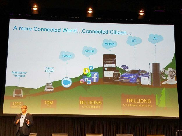 The combination of cloud, mobile, social, IoT and AI will be foundational towards building a connected city