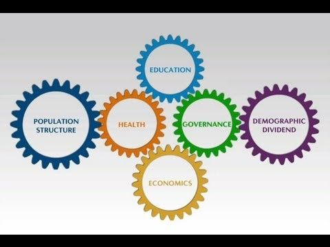 <em>The demographic dividend wheels.</em>