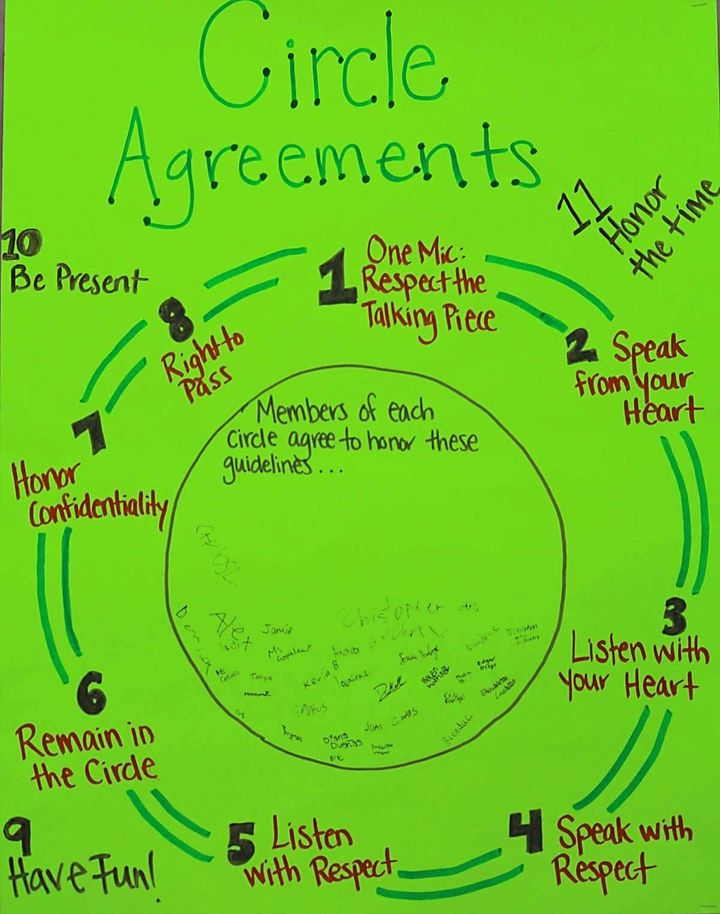 Agreements for participating in a conversation held in a circle of students and staff at the Aim High summer program held at