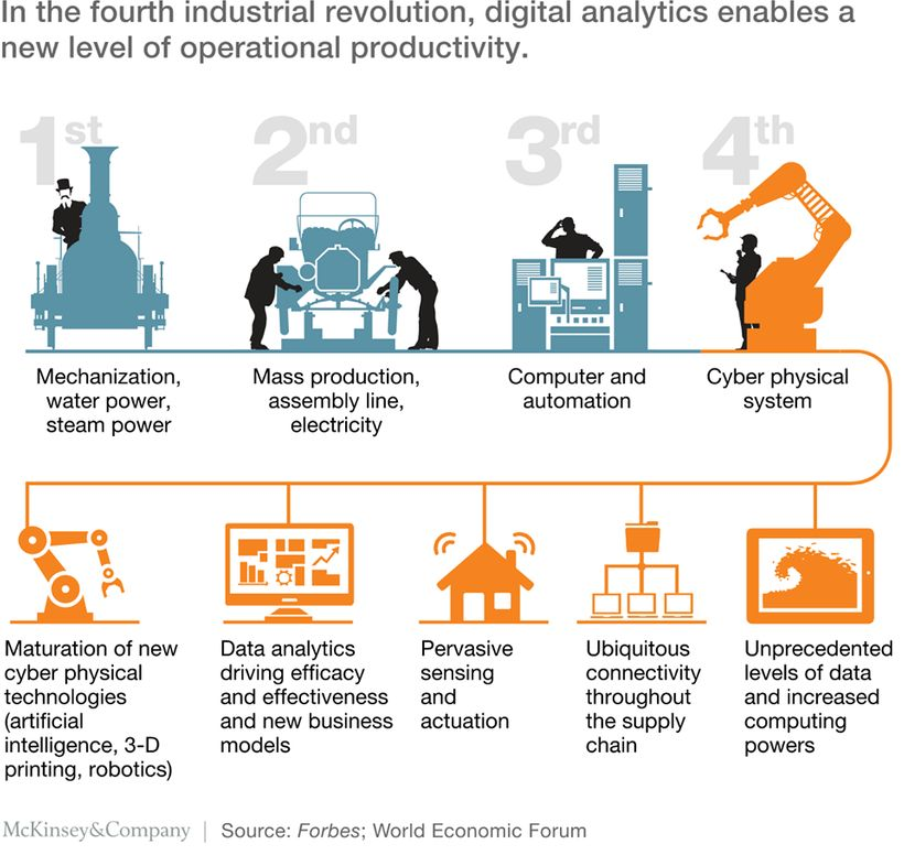 Digital analytics has signalled a new age in operational productivity by allowing for marketers to automatically target on a