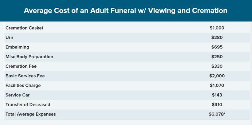 funeral expenses meaning in urdu