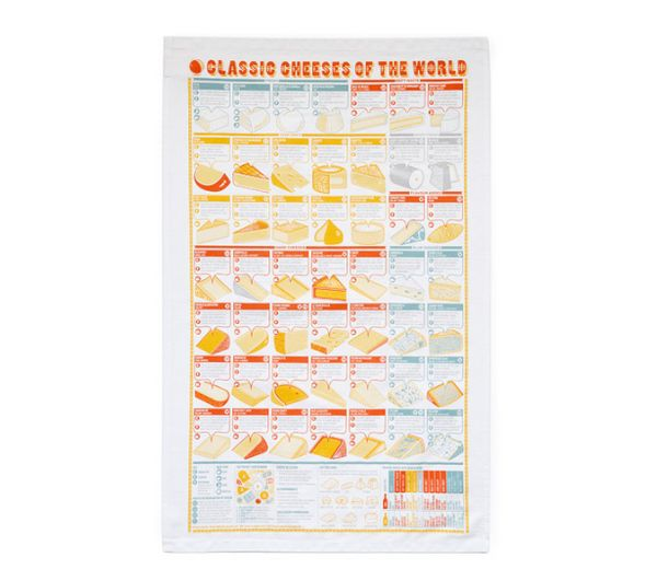 """<a href=""""https://www.uncommongoods.com/product/classic-cheeses-of-the-world-towel"""" target=""""_blank"""">Get it here</a>."""