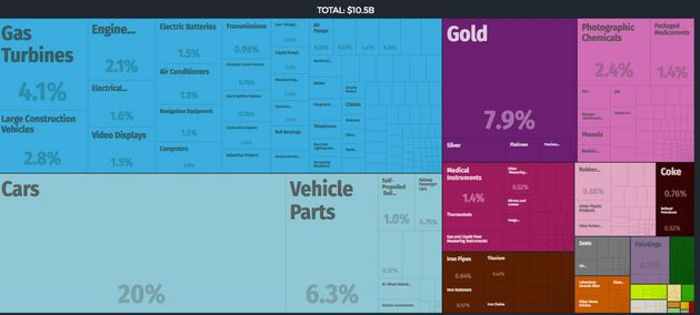 UK imports from Japan -