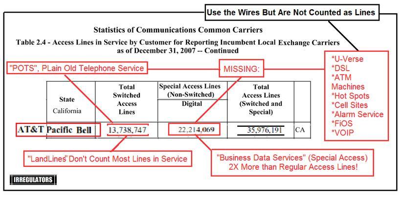 Uverse Tv Wiring Diagram Time Warner Connection Diagram 2wire – Ignition Switchxs750 Wiring-diagram