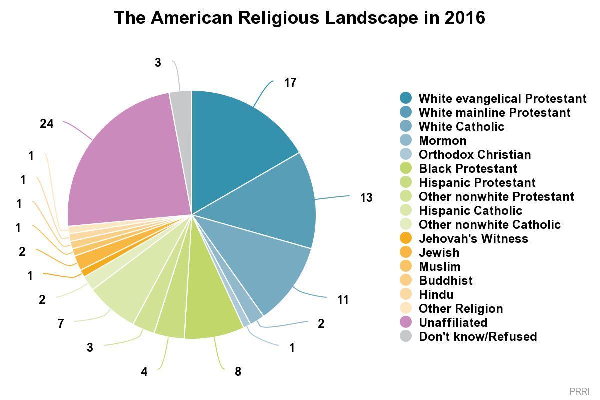 Catholic debate on homosexuality and christianity