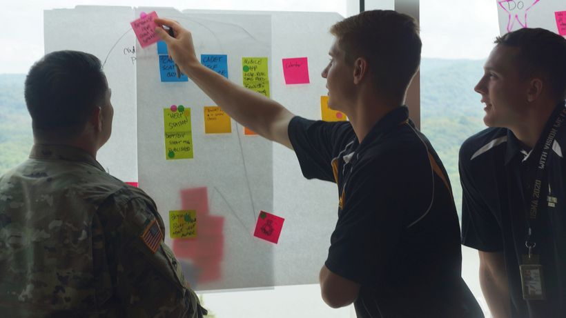 West Point cadets and faculty organize design insights at a workshop facilitated by the authors, August 2017