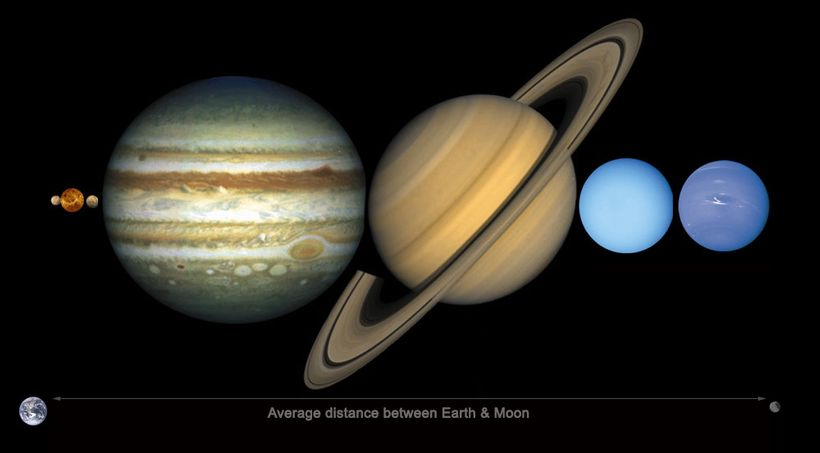 There's enough space between Earth and the Moon (using the average distance from Earth to our Moon) to fit the rest of the pl