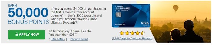 The Chase Sapphire Preferred is the best personal rewards credit card.
