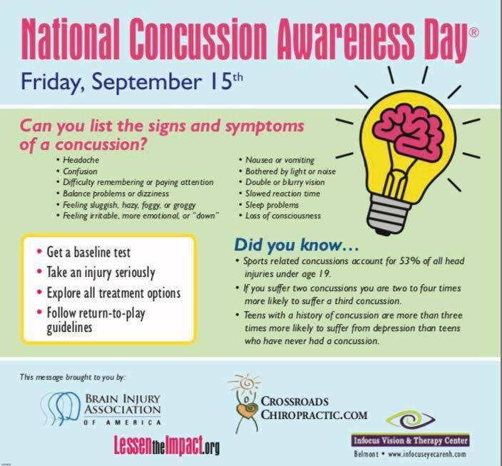 National Concussion Awareness Day 2017 | HuffPost