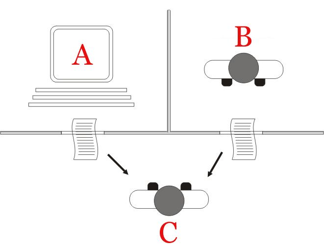"The ""standard interpretation"" of the Turing Test, in which player C, the interrogator, is given the task of trying"