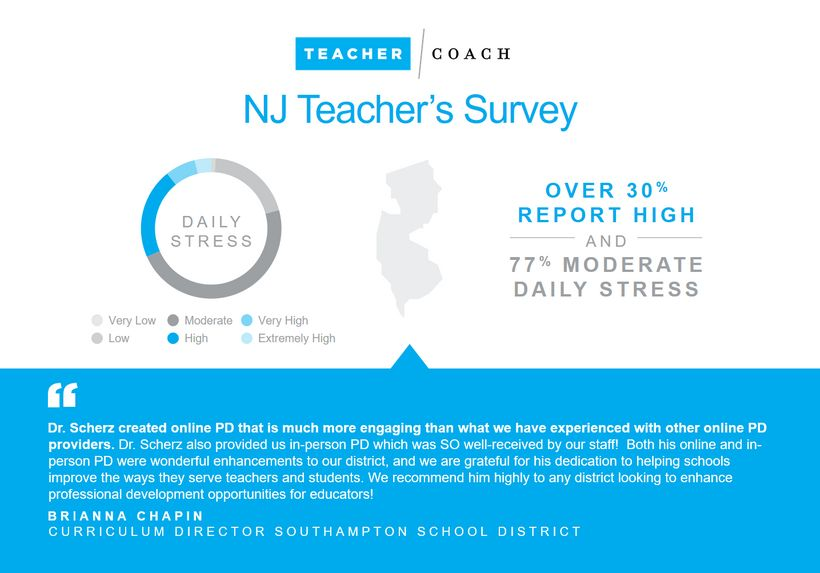 Teacher Stress Stats in New Jersey