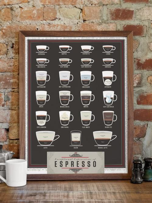 35 Brewtiful Gifts For People Who Love Coffee