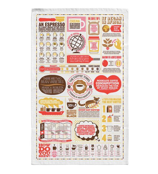 "GTFO tea towels. <a href=""https://www.uncommongoods.com/product/the-coffee-towel"" target=""_blank"">Shop it here</a>."
