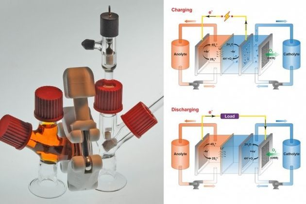 Revolutionary 'Air Breathing' Battery Can Store Electricity For Months At A Fraction Of The