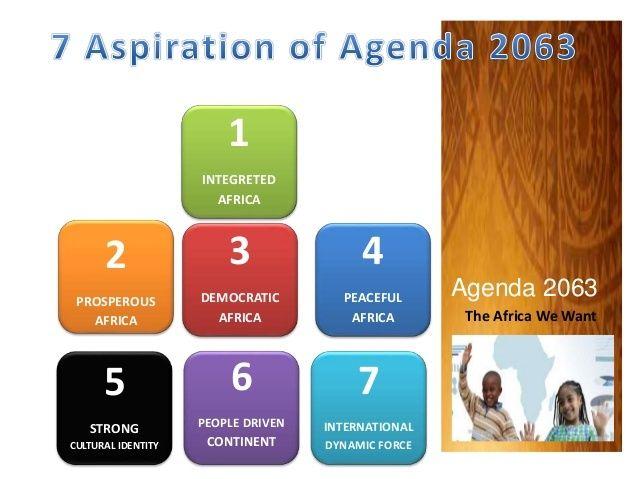 7 Aspirations for Africa, Agenda 2063