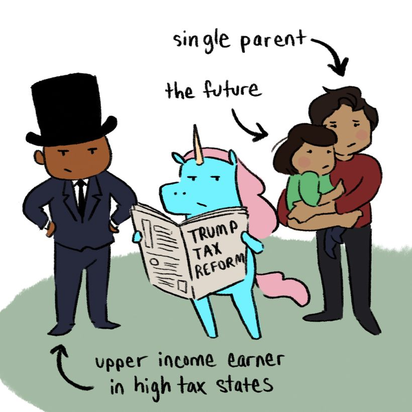 "Sabrina the Unicorn from the <a rel=""nofollow"" href=""https://peoplestaxpage.org/"" target=""_blank"">People's Tax Page</a>, acco"