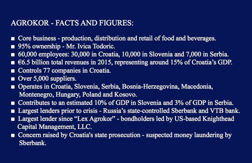 Agrokor: Facts and Figures