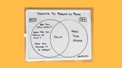 13 Charts And Graphs That Pretty Much Nail Modern