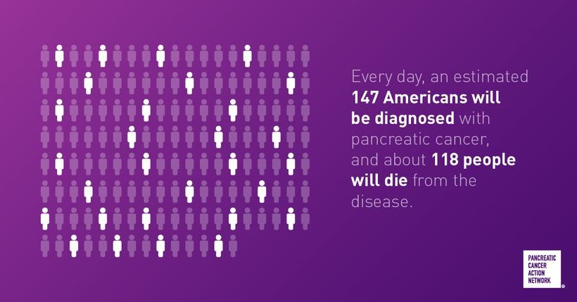 Learn more about pancreatic cancer by visiting pancan.org/demandbetter
