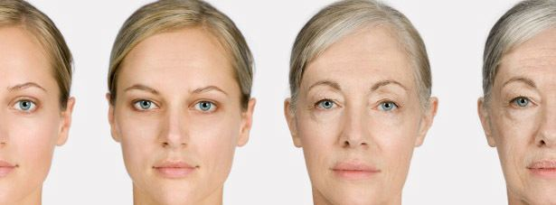 How Fast Are You Aging? Checking Your Biological Clock | HuffPost