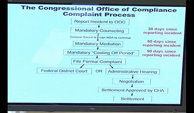 セクハラ問題、アメリカ議会でも 加害者名簿を女性たちが受け継いでいた