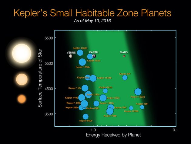 New Earth DISCOVERED: Ross 128 b could host ALIEN life (or U.S.!)